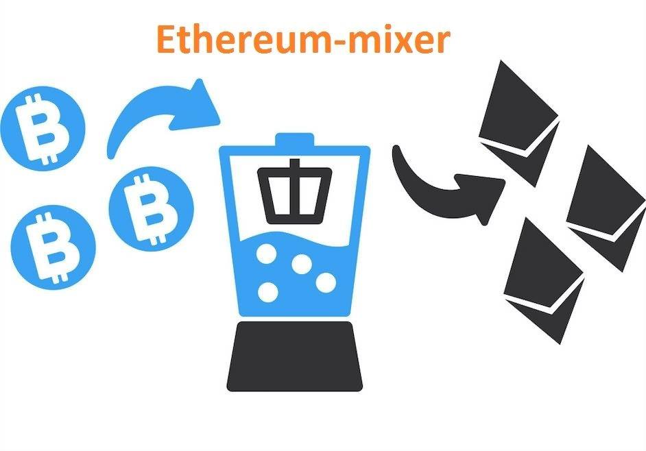 Що таке Ethereum mixer?